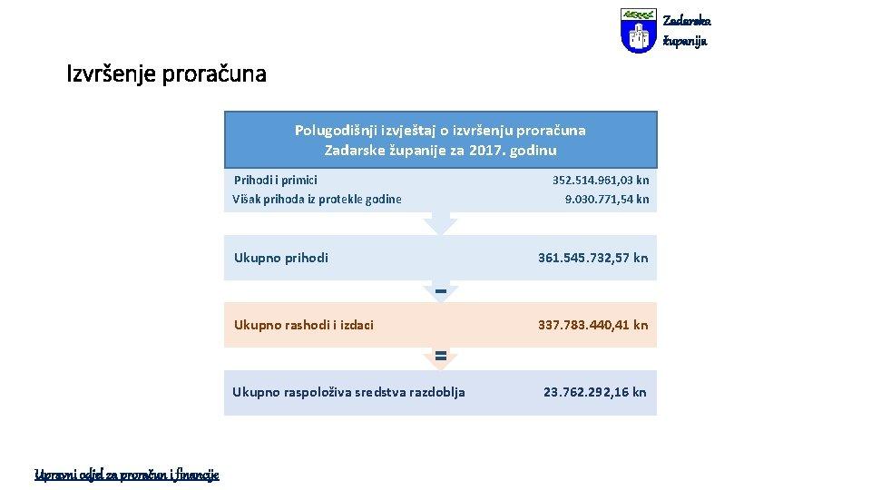 Zadarska županija Izvršenje proračuna Polugodišnji izvještaj o izvršenju proračuna Zadarske županije za 2017. godinu