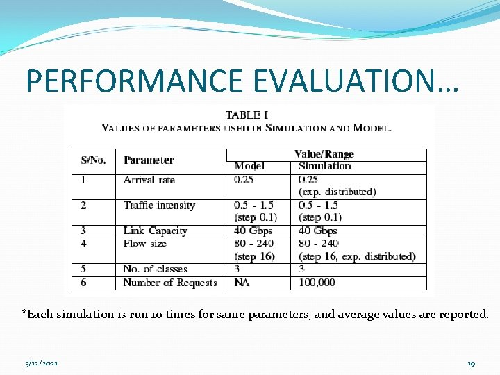 PERFORMANCE EVALUATION… *Each simulation is run 10 times for same parameters, and average values