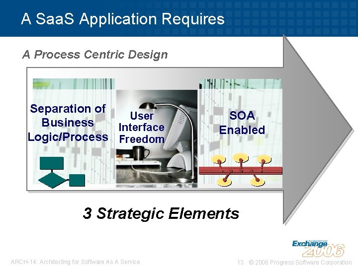 A Saa. S Application Requires A Process Centric Design Separation of User Business Interface