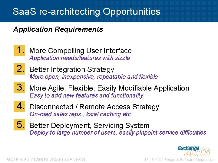 Saa. S re-architecting Opportunities Application Requirements 1. More Compelling User Interface 2. Better Integration