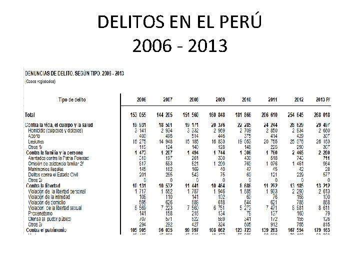 DELITOS EN EL PERÚ 2006 - 2013