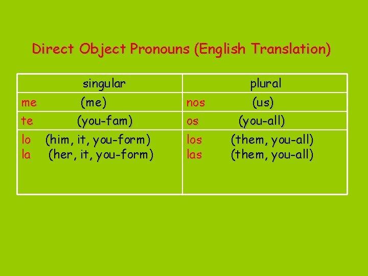 Direct Object Pronouns (English Translation) me te lo la singular (me) (you-fam) (him, it,
