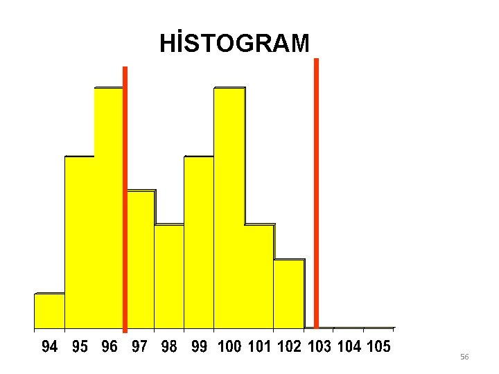 HİSTOGRAM 56