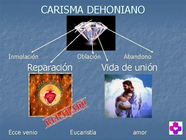 CARISMA DEHONIANO Inmolación Oblación Abandono Reparación Ecce venio Vida de unión Eucaristía amor