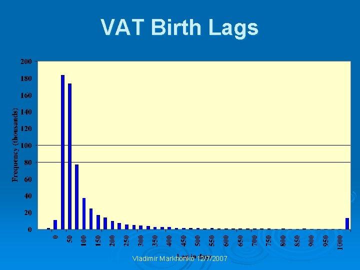 VAT Birth Lags Vladimir Markhonko 12/7/2007