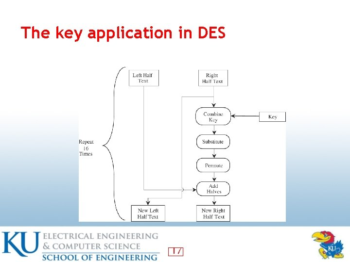 The key application in DES 17