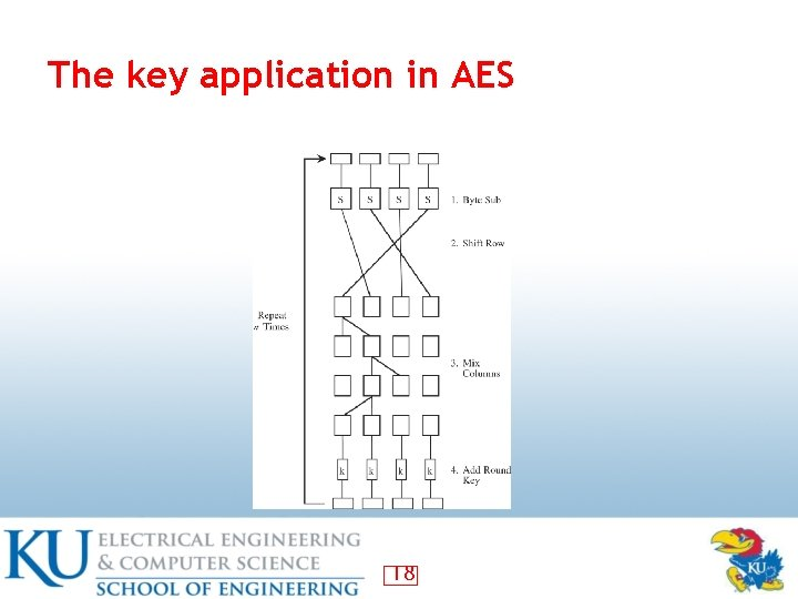 The key application in AES 18