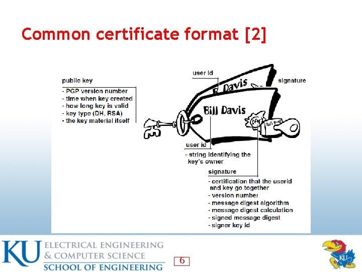 Common certificate format [2] 6