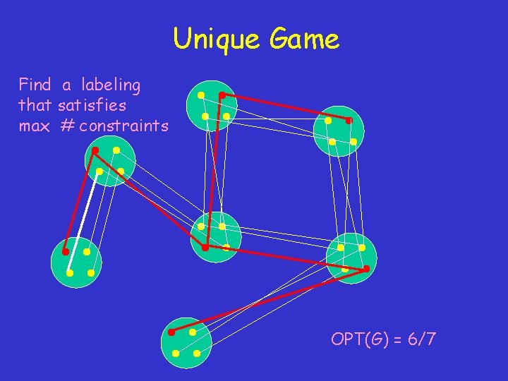 Unique Game Find a labeling that satisfies max # constraints OPT(G) = 6/7