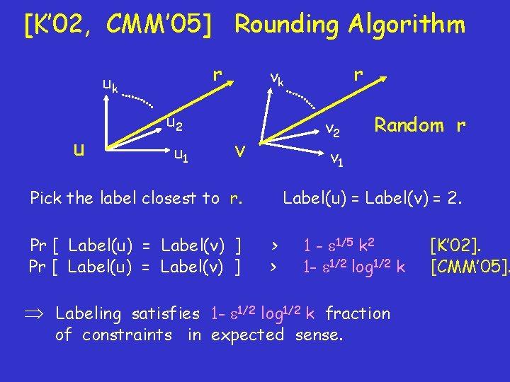 [K' 02, CMM' 05] Rounding Algorithm r uk u u 2 u 1 r