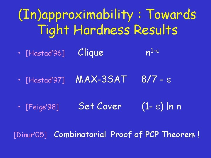 (In)approximability : Towards Tight Hardness Results • [Hastad' 96] • [Hastad' 97] • [Feige'
