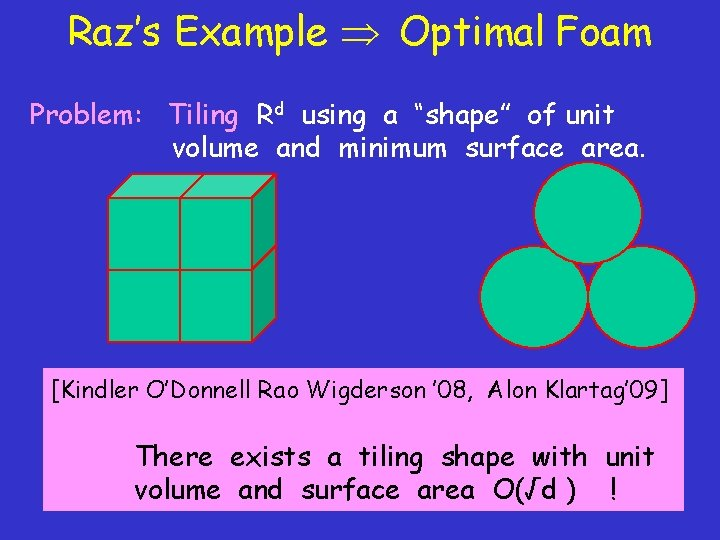 """Raz's Example Optimal Foam Problem: Tiling Rd using a """"shape"""" of unit volume and"""