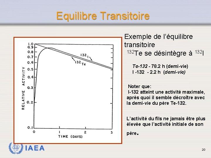 Equilibre Transitoire Exemple de l'équilibre transitoire 132 Te se désintègre à 132 I Te-132