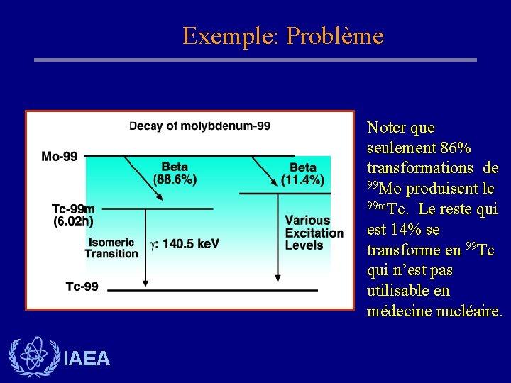 Exemple: Problème Noter que seulement 86% transformations de 99 Mo produisent le 99 m.