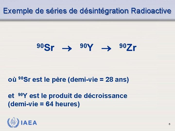 Exemple de séries de désintégration Radioactive 90 Sr 90 Y 90 Zr où 90