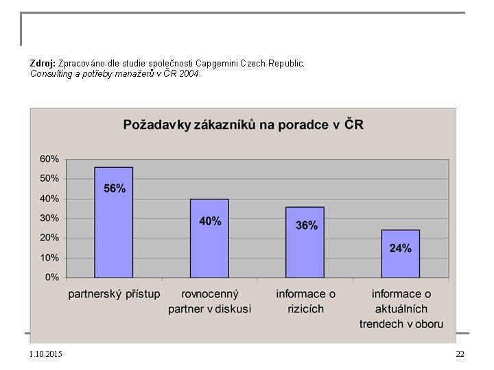 Zdroj: Zpracováno dle studie společnosti Capgemini Czech Republic. Consulting a potřeby manažerů v ČR