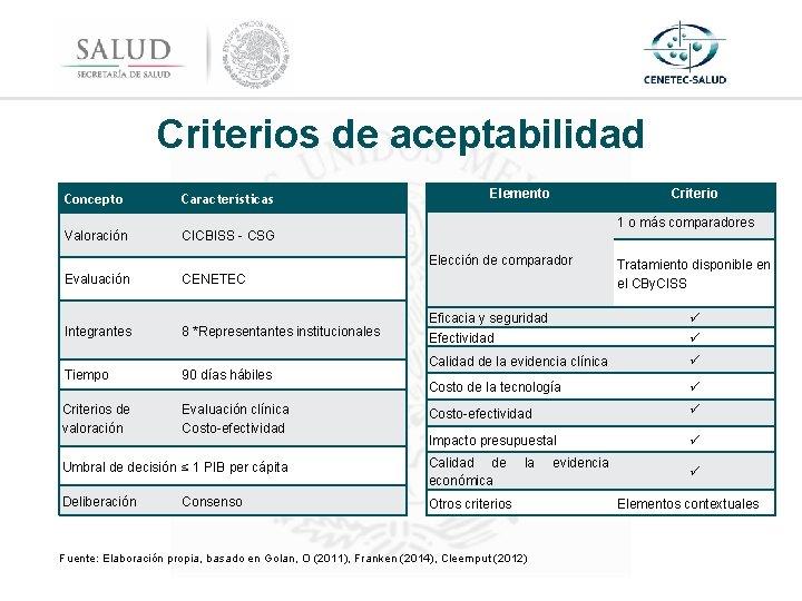 Criterios de aceptabilidad Concepto Características Valoración CICBISS - CSG Elemento Criterio 1 o más