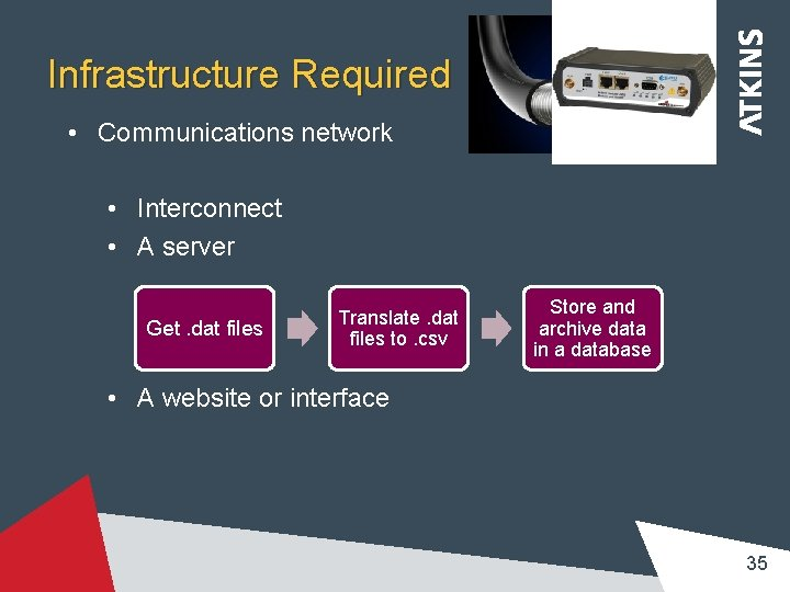 Infrastructure Required • Communications network • Interconnect • A server Get. dat files Translate.
