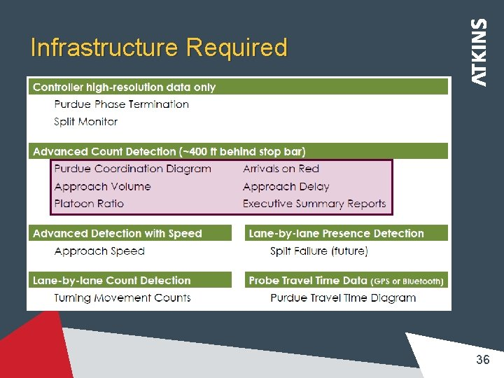 Infrastructure Required 36