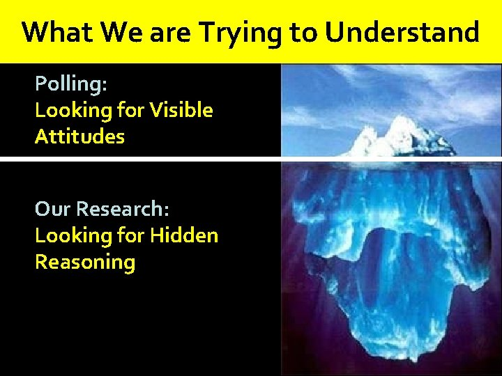 What We are Trying to Understand Polling: Looking for Visible Attitudes Our Research: Looking