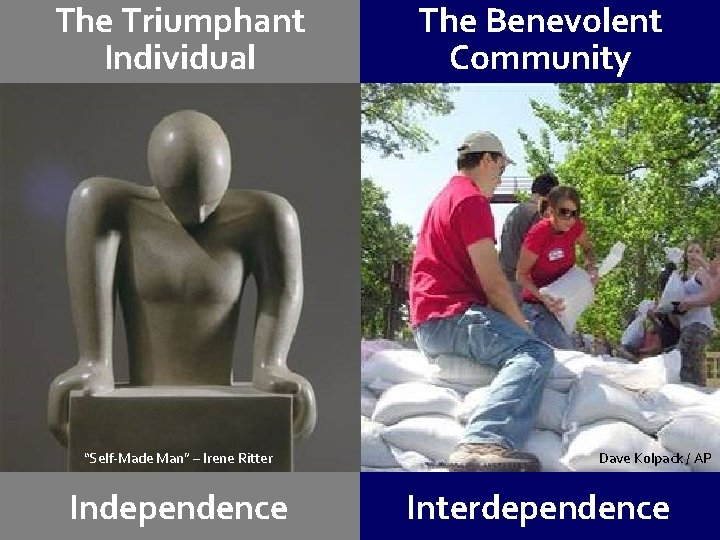 """The Triumphant Individual """"Self-Made Man"""" – Irene Ritter Independence The Benevolent Community Dave Kolpack"""