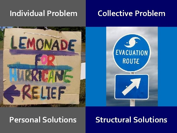 Individual Problem Collective Problem Personal Solutions Structural Solutions