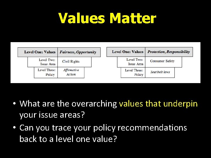 Values Matter • What are the overarching values that underpin your issue areas? •