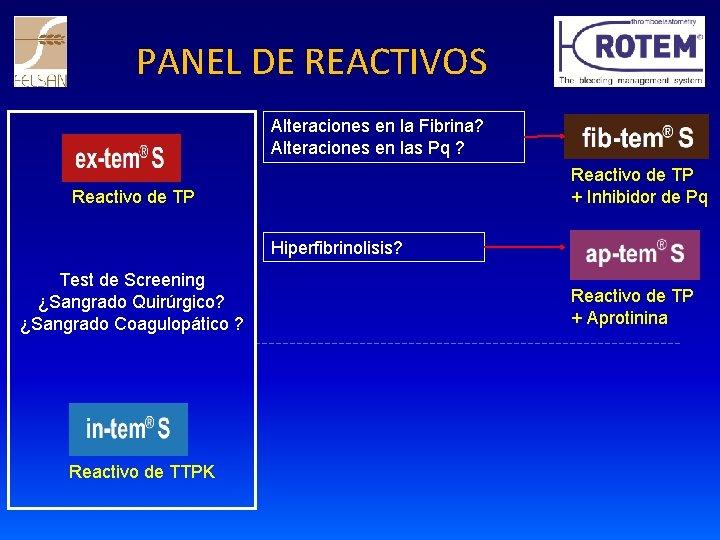 PANEL DE REACTIVOS Alteraciones en la Fibrina? Alteraciones en las Pq ? Reactivo de