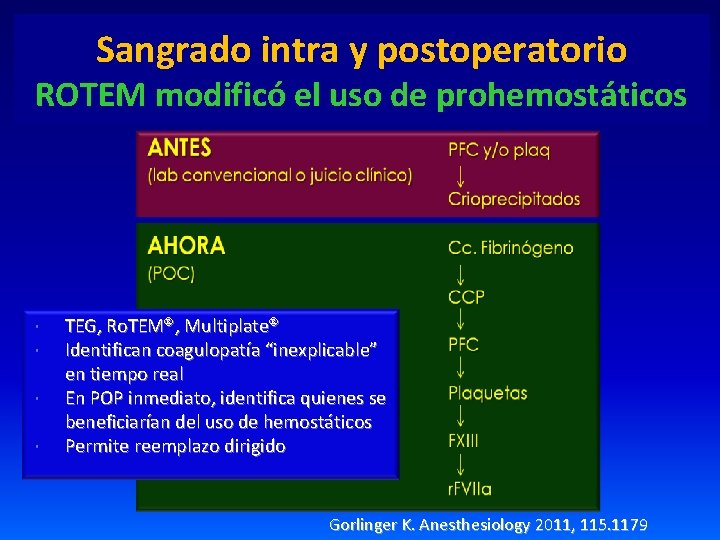 Sangrado intra y postoperatorio ROTEM modificó el uso de prohemostáticos TEG, Ro. TEM ,