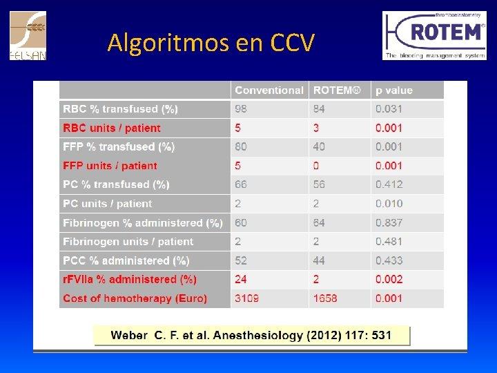 Algoritmos en CCV