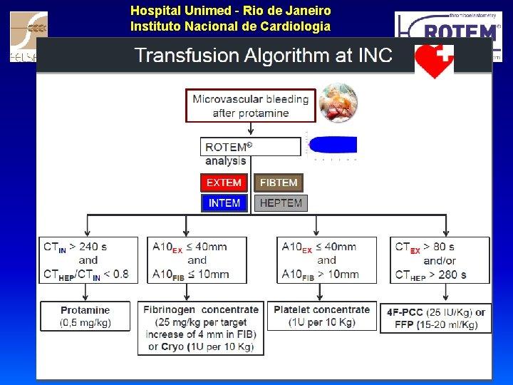 Hospital Unimed - Rio de Janeiro Instituto Nacional de Cardiologia