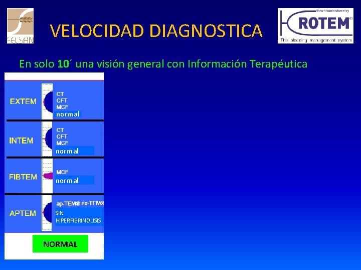 VELOCIDAD DIAGNOSTICA En solo 10´ una visión general con Información Terapéutica normal SIN HIPERFIBRINOLISIS
