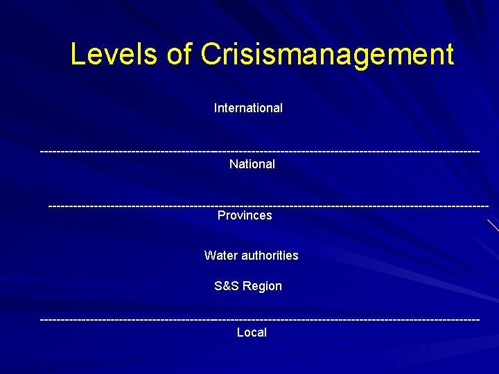Levels of Crisismanagement International -----------------------------------------------------National -----------------------------------------------------Provinces Water authorities S&S Region -----------------------------------------------------Local