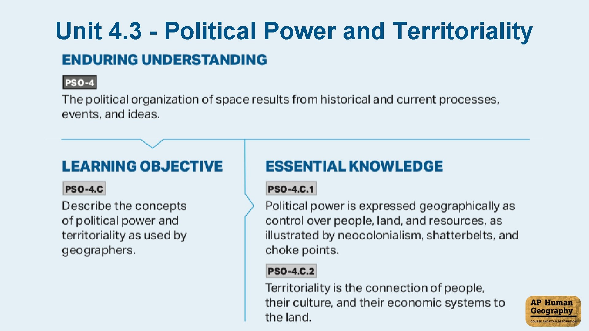 Unit 4. 3 - Political Power and Territoriality