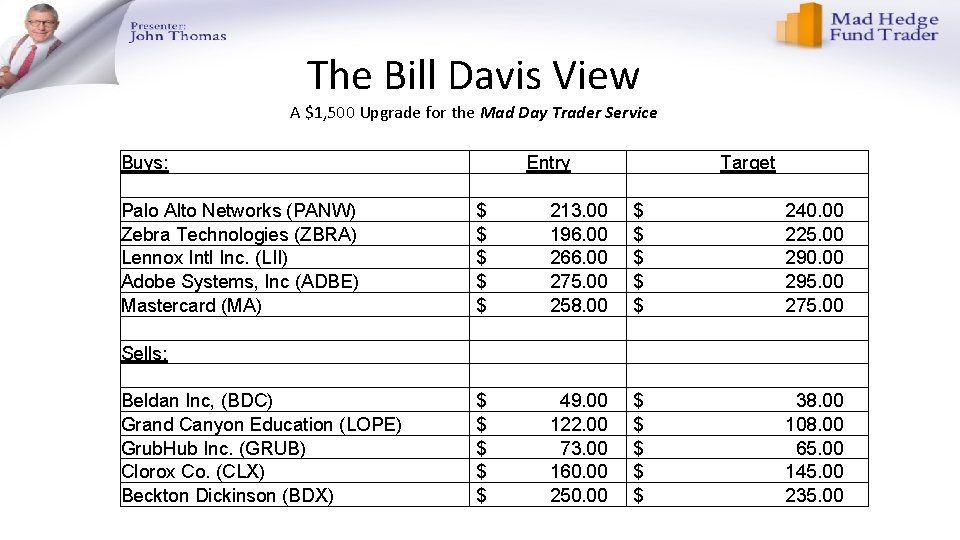 The Bill Davis View A $1, 500 Upgrade for the Mad Day Trader Service