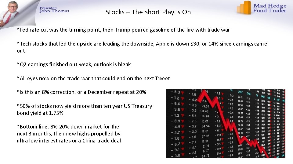 Stocks – The Short Play is On *Fed rate cut was the turning point,