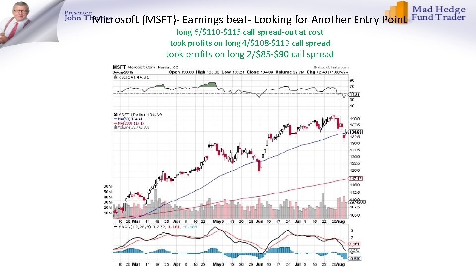 Microsoft (MSFT)- Earnings beat- Looking for Another Entry Point long 6/$110 -$115 call spread-out