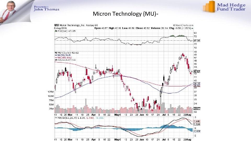 Micron Technology (MU)-