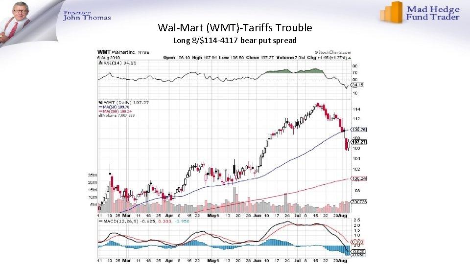 Wal-Mart (WMT)-Tariffs Trouble Long 8/$114 -4117 bear put spread