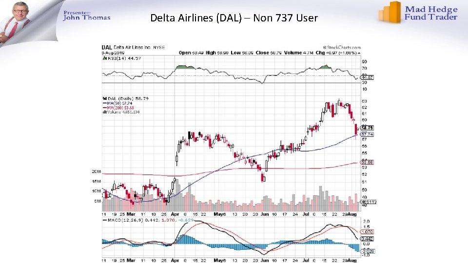 Delta Airlines (DAL) – Non 737 User