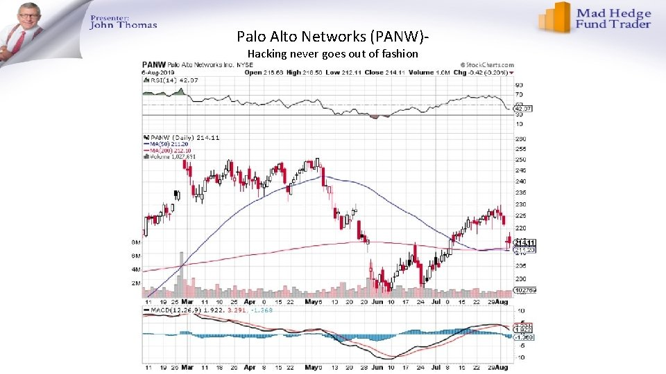 Palo Alto Networks (PANW)Hacking never goes out of fashion