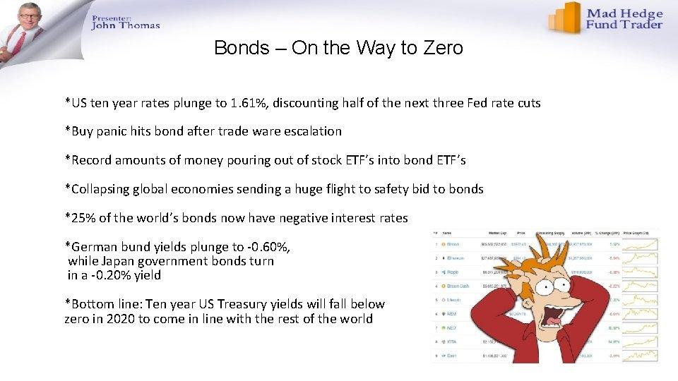 Bonds – On the Way to Zero *US ten year rates plunge to 1.