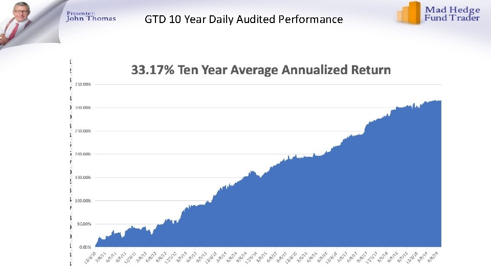 GTD 10 Year Daily Audited Performance