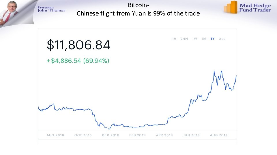 Bitcoin. Chinese flight from Yuan is 99% of the trade