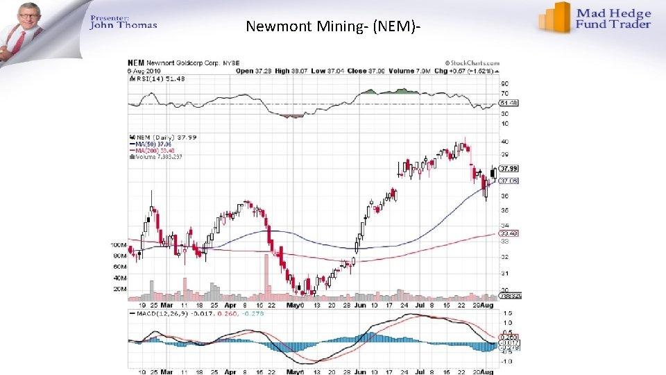 Newmont Mining- (NEM)-