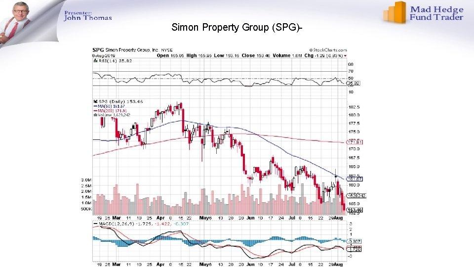 Simon Property Group (SPG)-