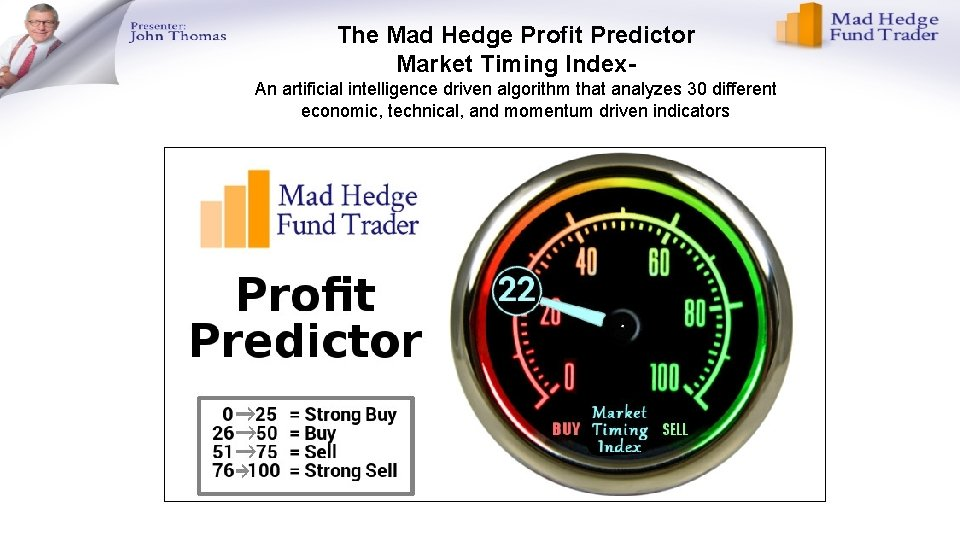 The Mad Hedge Profit Predictor Market Timing Index. An artificial intelligence driven algorithm that