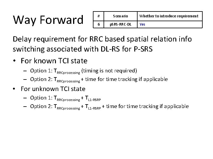 Way Forward # Scenario 6 p. SRS-RRC-DL Whether to introduce requirement Yes Delay requirement