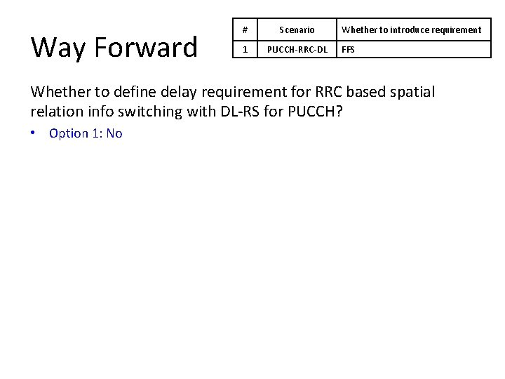 Way Forward # Scenario 1 PUCCH-RRC-DL Whether to introduce requirement FFS Whether to define