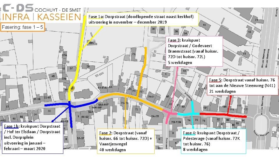 Fasering: fase 1 – 5 Fase 1 a: Dorpstraat (doodlopende straat naast kerkhof) uitvoering